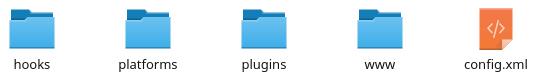 Struktur Folder PhoneGap